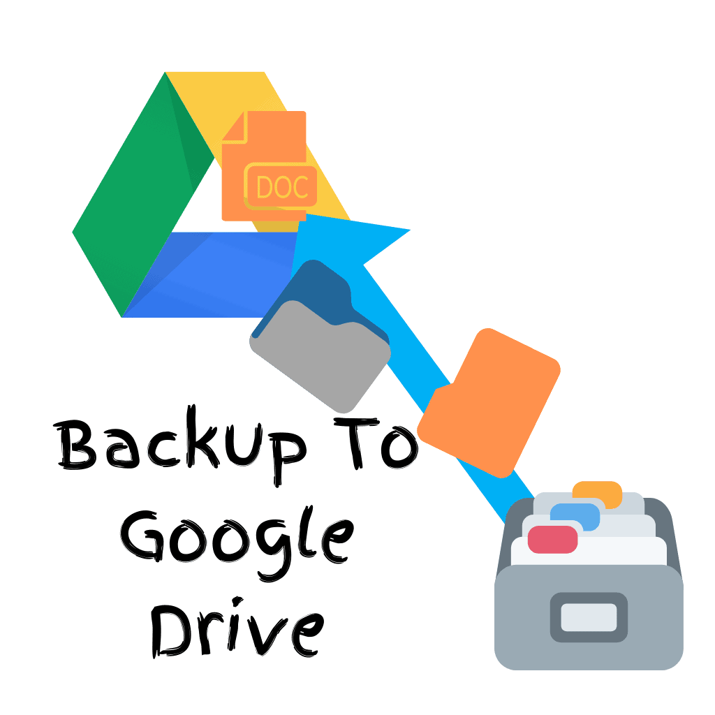 """Google Drive with files from a computer. Text """"How to backup to Google Drive"""""""