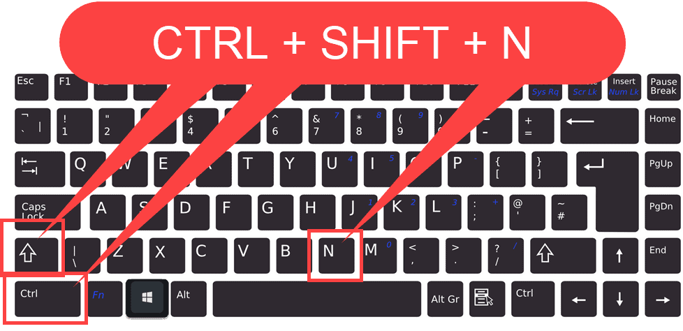 Keyboard with CTRL, Shift and N keys marked.