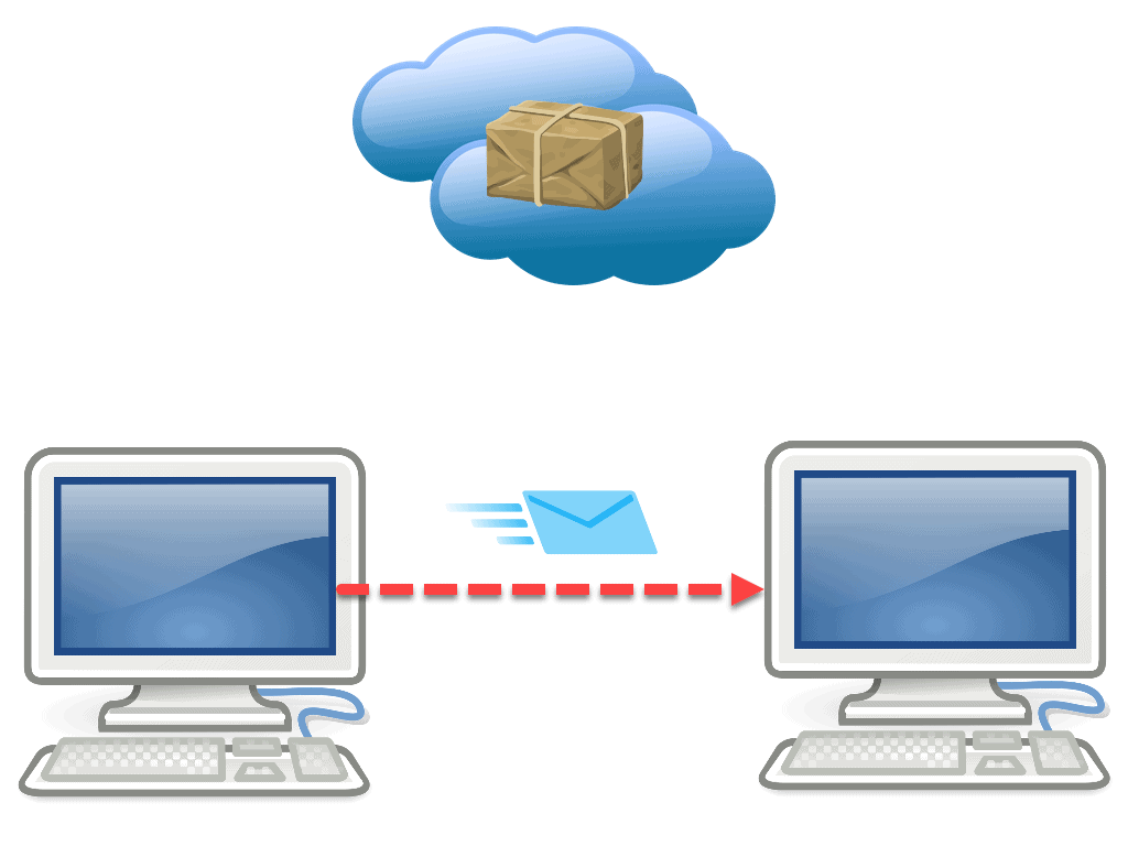 File held in cloud whilst an email is sent between computers.