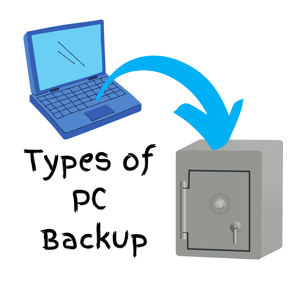 """Computer with an arrow pointing toward a safe. Text reads """"Types of PC backup""""."""