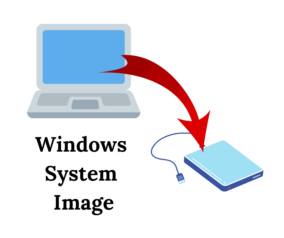 """Computer backing up to external drive. Text """"Windows System Image"""""""
