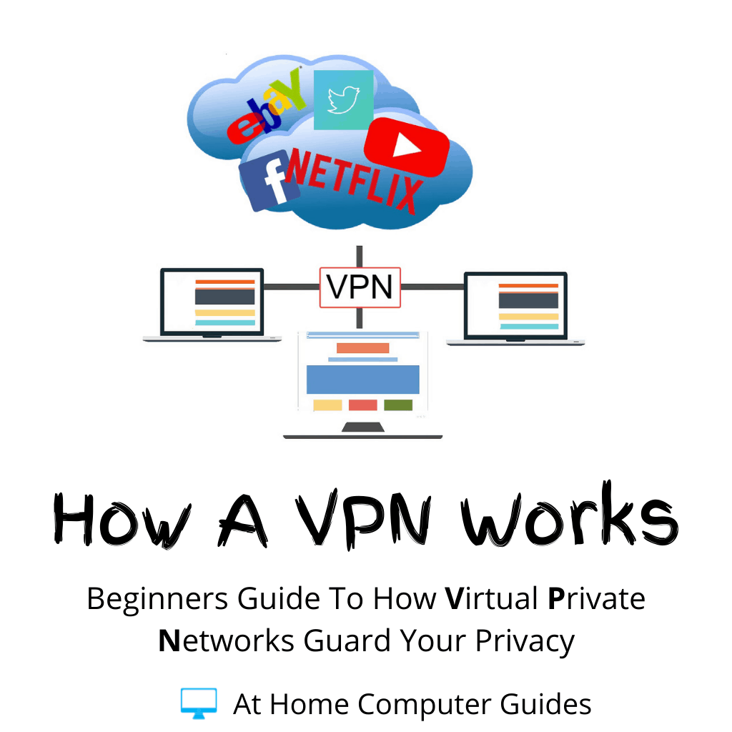 """Cloud containing several websites above a computer. A VPN sits between them. Text reads """"How a VPN works""""."""