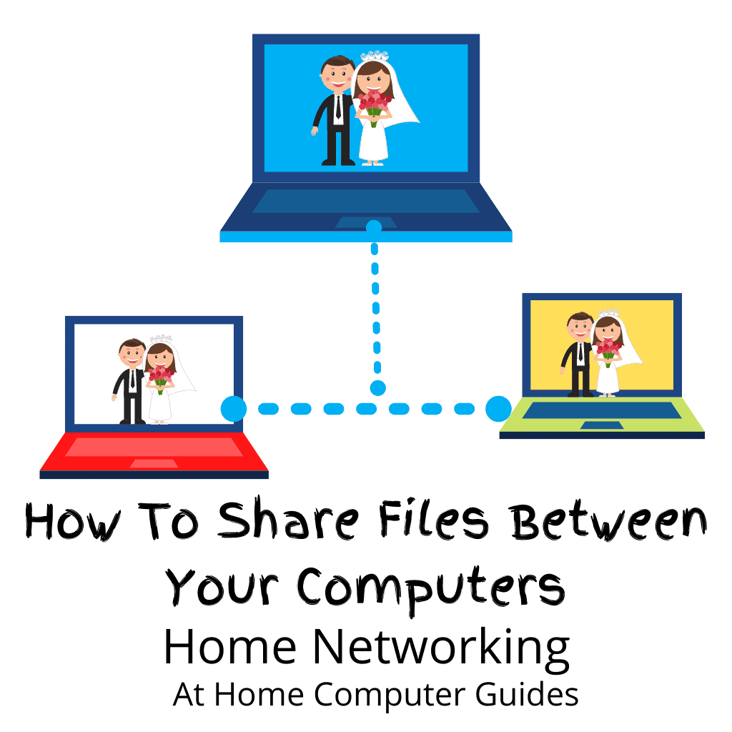 """3 laptop computers displaying the same image file. Text reads """"How to share files between your computers""""."""