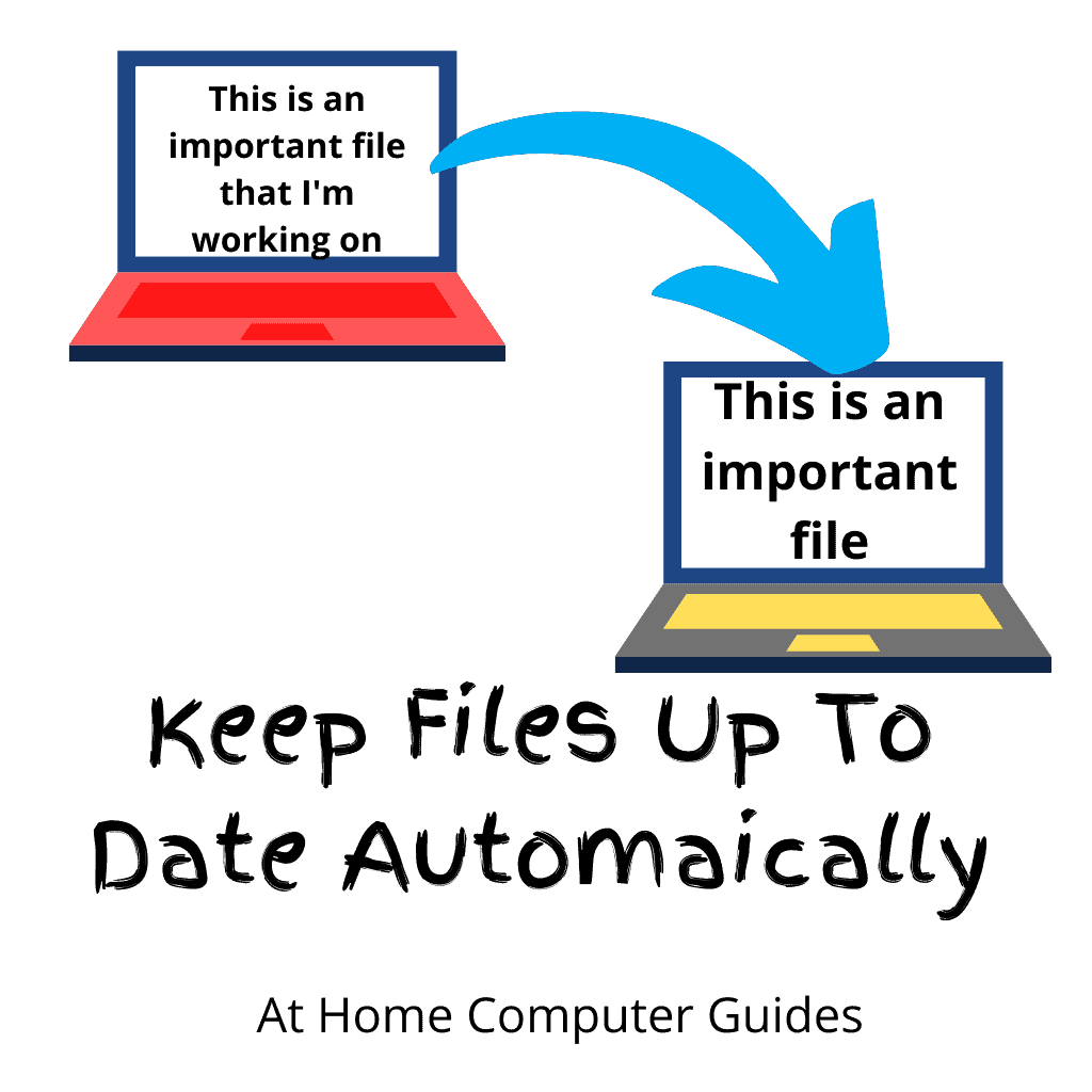 """Files being synchronised between 2 laptop computers. Text reads """"Keep files up to date automatically"""""""